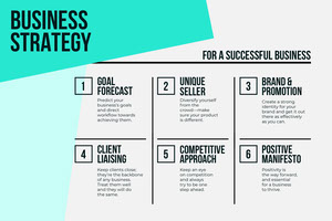 Light Blue Successful Business Strategy Infographic Infographic Examples