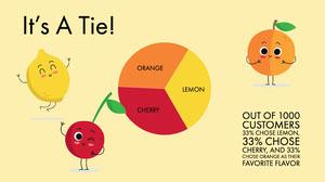Yellow Illustrated Pie Chart Pie Chart