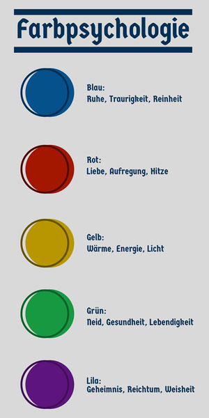 Farbpsychologie Infografiken