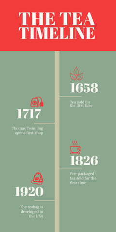 Green and Red Tea History Infographic History