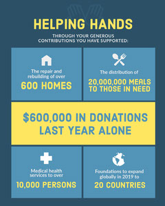 HELPING HANDS Donations Flyer