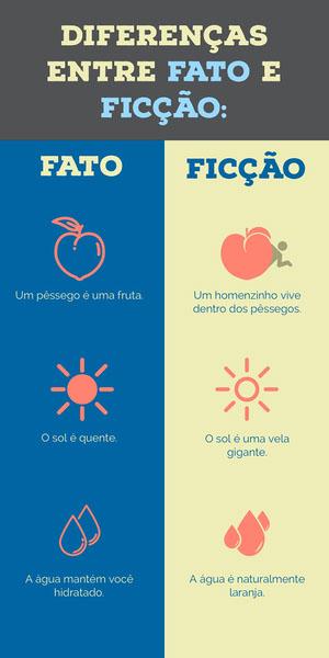 FICÇÃO Infográficos