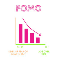 Pink and White Fomo Instagram Graphic Meme